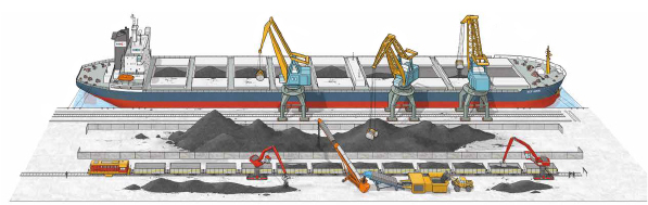 Coal loading method with cranes and grabs img